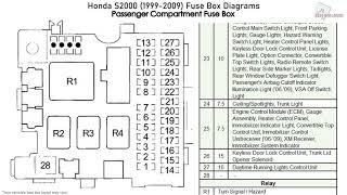 Honda S2000 1999 2009 Fuse Box Diagrams Youtube