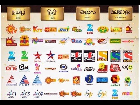 TAMIL / TELUGU / MALAYALAM IPTV DEMO