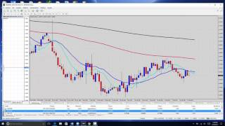 EURUSD Trade Febrero 20