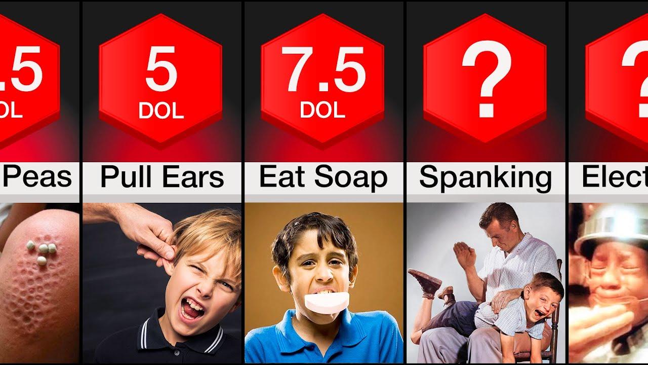 Download Comparison: Most Painful School Punishments