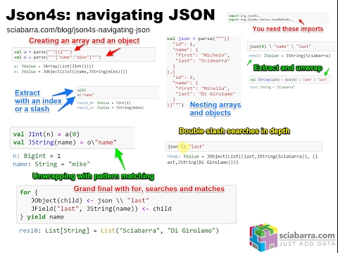 Scala: using JSON4S to query JSON