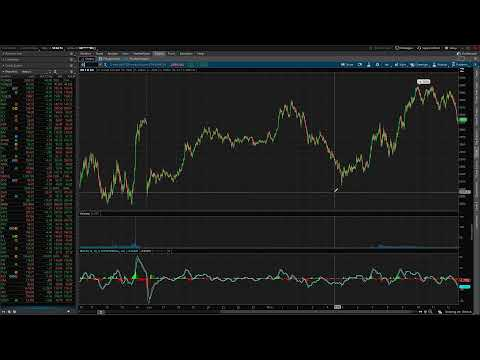 2020 Challenge Day 40 PM – Watchlist and MarketVibe