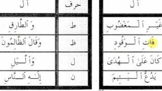 Quran ITQAN (part 9)