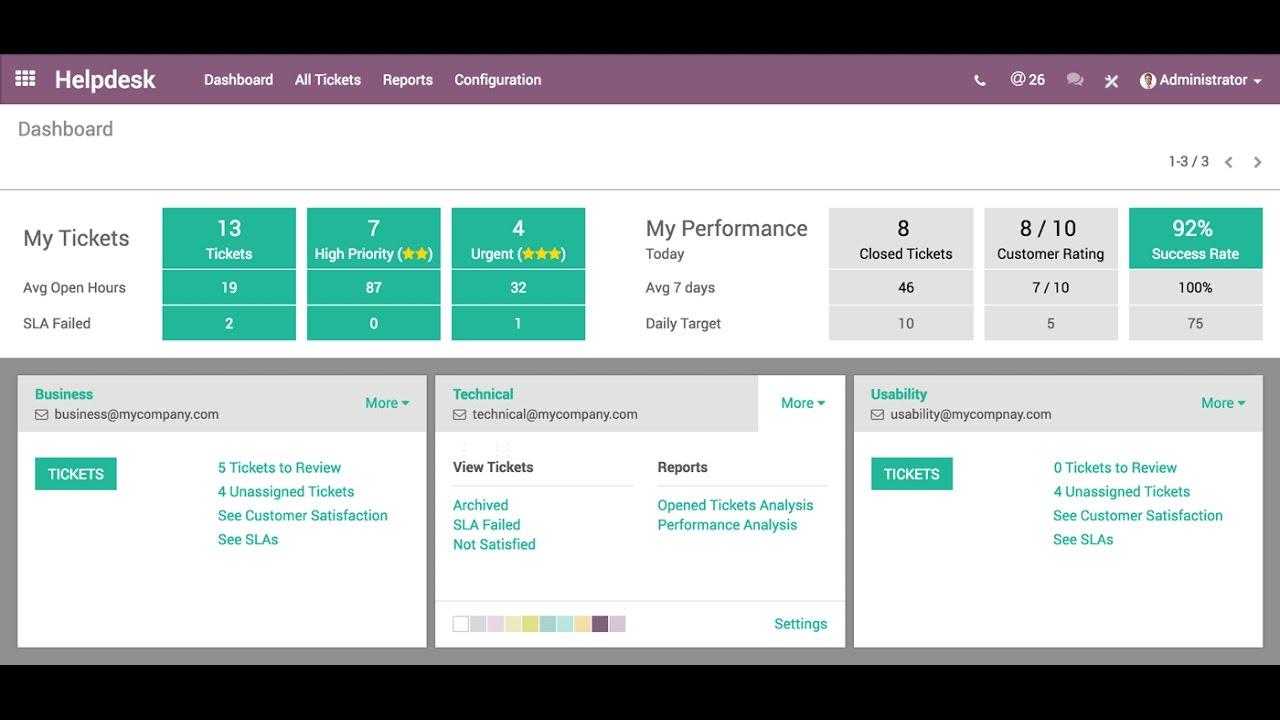 software r promotelabs blog reviews comparisons desk interface help