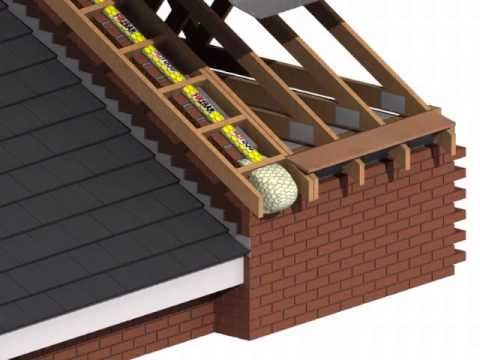 Firebar Gable Ladder Fire Stopping for Stepped Roofs - YouTube