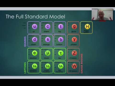 Standard Model