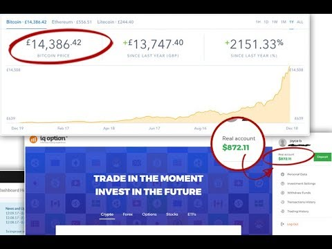 Bitcoin Profits Plan – Why Do You Need This Training Course?
