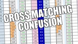 Betfair trading - Cross matching confusion - Peter Webb: Bet Angel