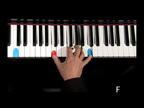 How to play Cheers Theme Song Piano Lesson 1