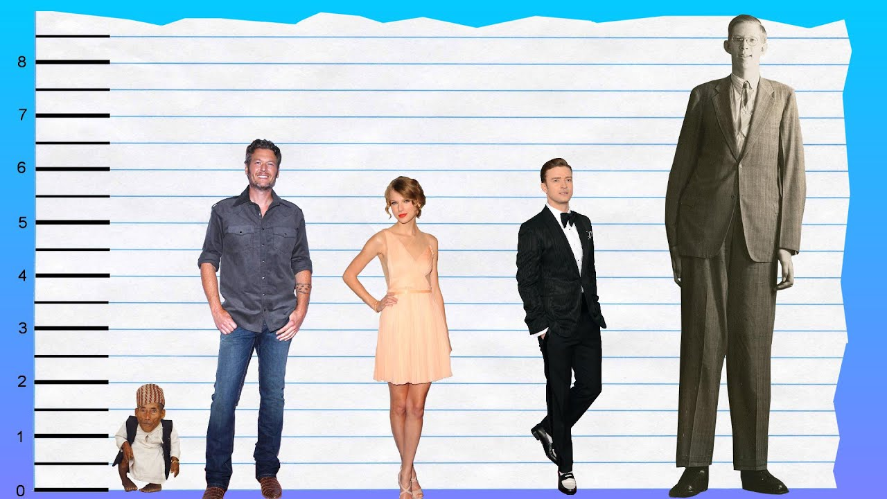 Image result for Blake shelton's height