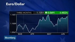 How Is the Greek Crisis Impacting the Euro?
