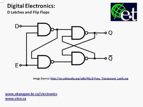 sequential logic d latches and flip flops d flip flop verilog code d flip flop,transparent latch,edge