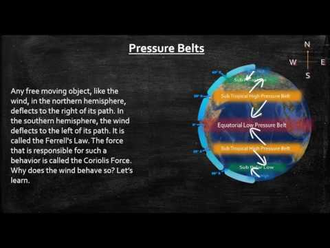 Apparent Movement of the Sun and thePressure Belts
