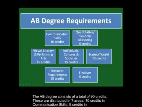 Associate In Business AB Degree At North