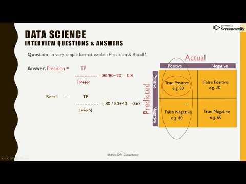 Data Science - Scenario Based Practical Interview Questions With Answers - Part -1