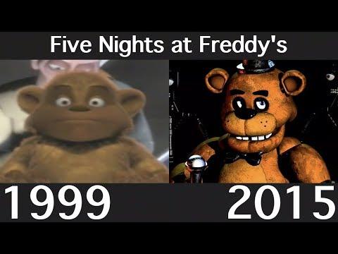 Original Freddy Fazbear, 1999 | Five Nights at Freddy's in 1999 thumbnail