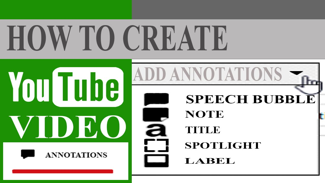 Youtube Annotations How To Use Youtube Annotations
