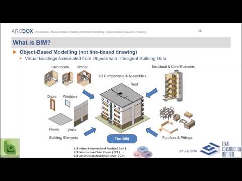 .基于 BIM 和 IOT 的人防工程综合管理解决方案