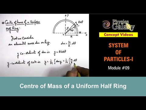 Centroid Of Semicircular Ring