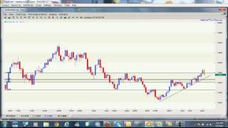 Forex Training Seminar Part2 - forex for noobs