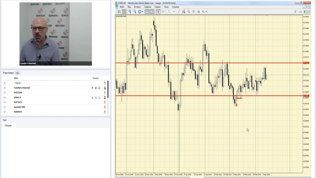 ФИНАМ. Валютный рынок. Анализ рыночной ситуации