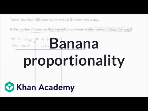 Banana Proportionality | Rated And Proportional Relationships | 7th Grade | Khan Academy