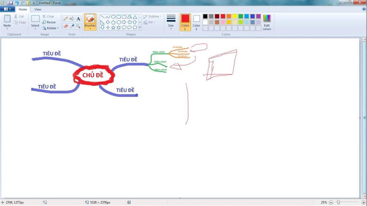 cách vẽ sơ đồ tư duy