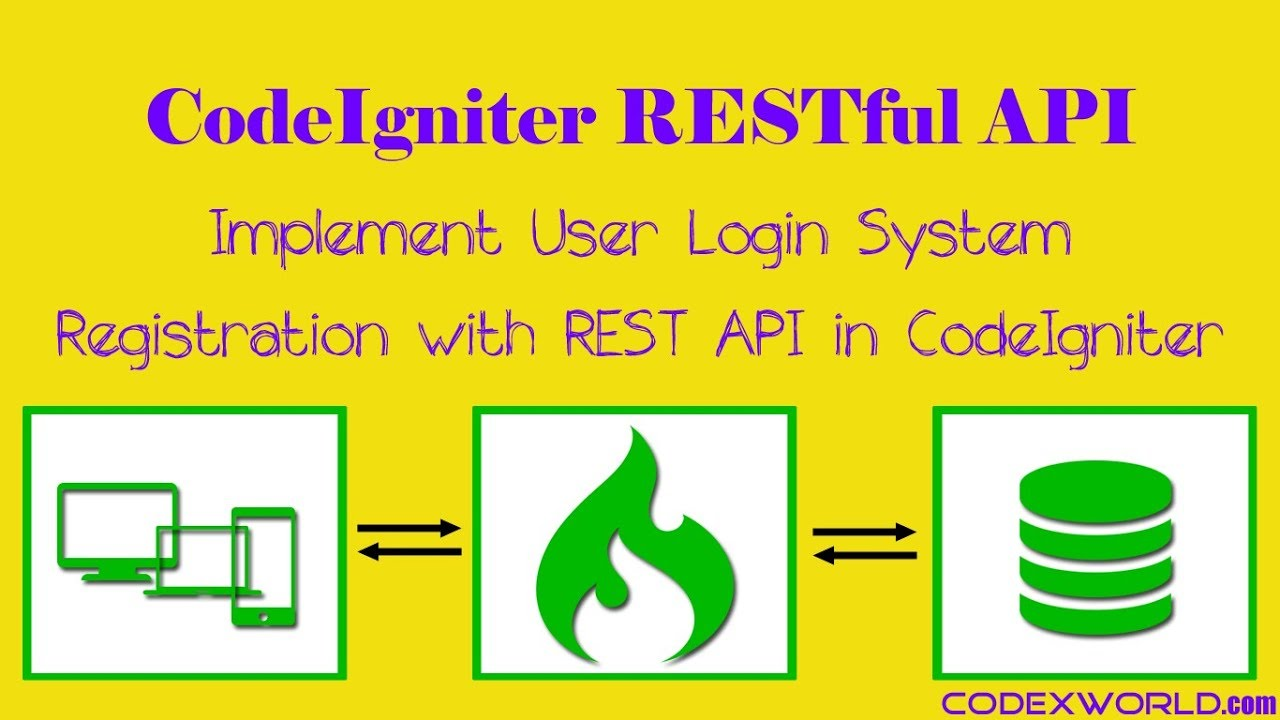 User Login and Registration with CodeIgniter REST API - CodexWorld