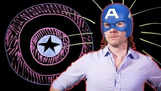 How Does CAPTAIN AMERICA