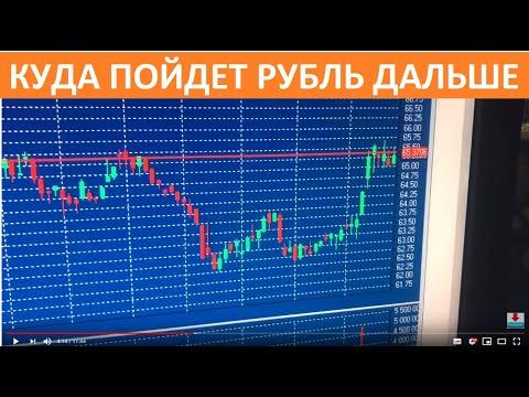 Курс доллара стоит на месте. Когда начнет падать курс рубля? Обзор по акциям на московской бирже
