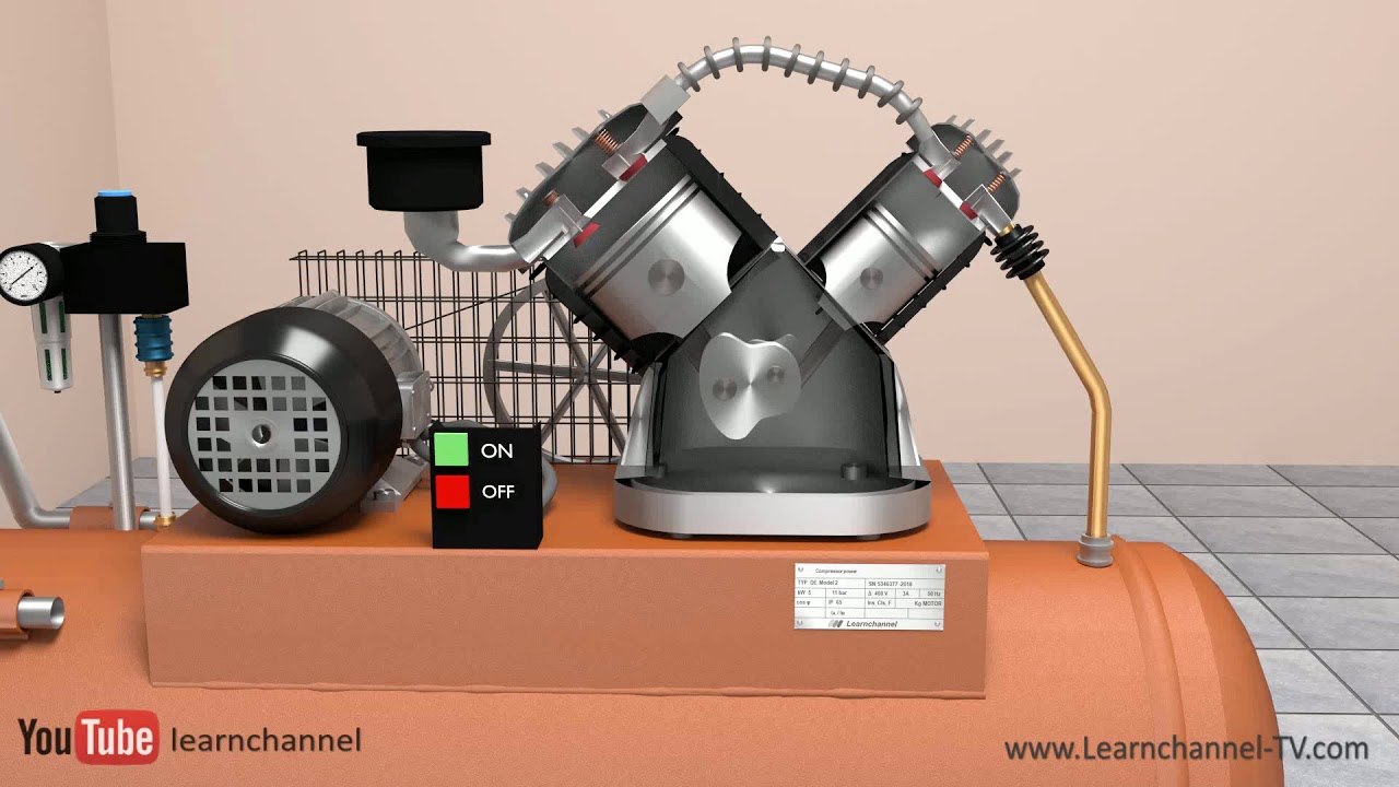 How Does An Air Compressor Work   Compressor Types