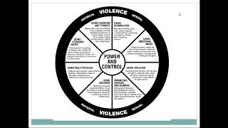 Tribal Domestic Violence Courts and Dockets  Foundational Elements of Domestic Violence
