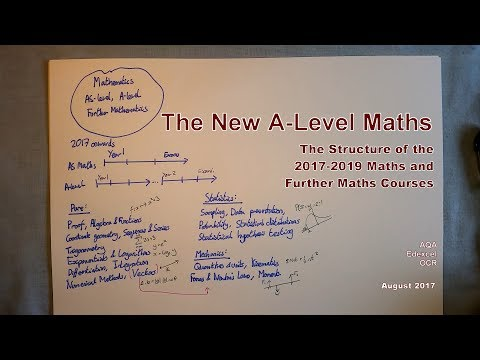 The New A-Level Maths - The Structure of the 2017-2019 Maths and Further Maths Courses