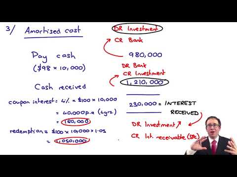 Financial Instruments - Example (amortised Cost) - ACCA Financial Reporting (FR)