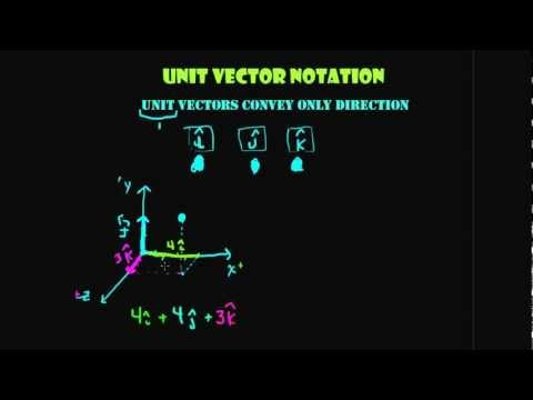 Unit Vector Notation Physics