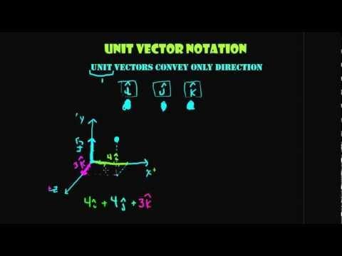 Unit Vector Notation Physics