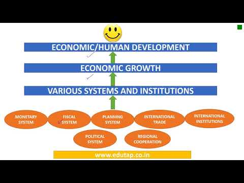 Measurement of Growth- Economic and Social Issues (ESI) for RBI and NABARD 2018