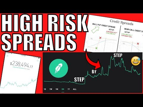 the-safest-risky-robinhood-options-trading-strategy-–-credit-spread-explained-–-selling-calls-&-puts