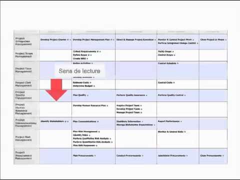 hqdefault - Tableau gestion de projet