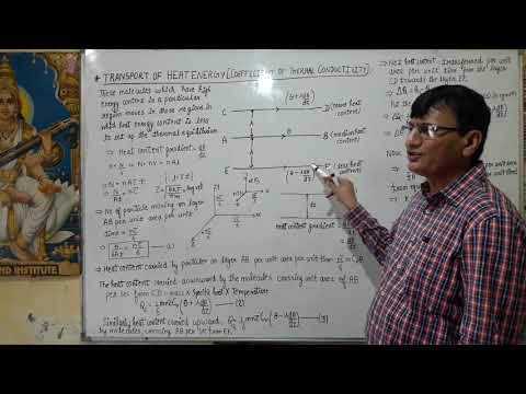 Transport of Heat Energy ( Coefficient of thermal conductivity)