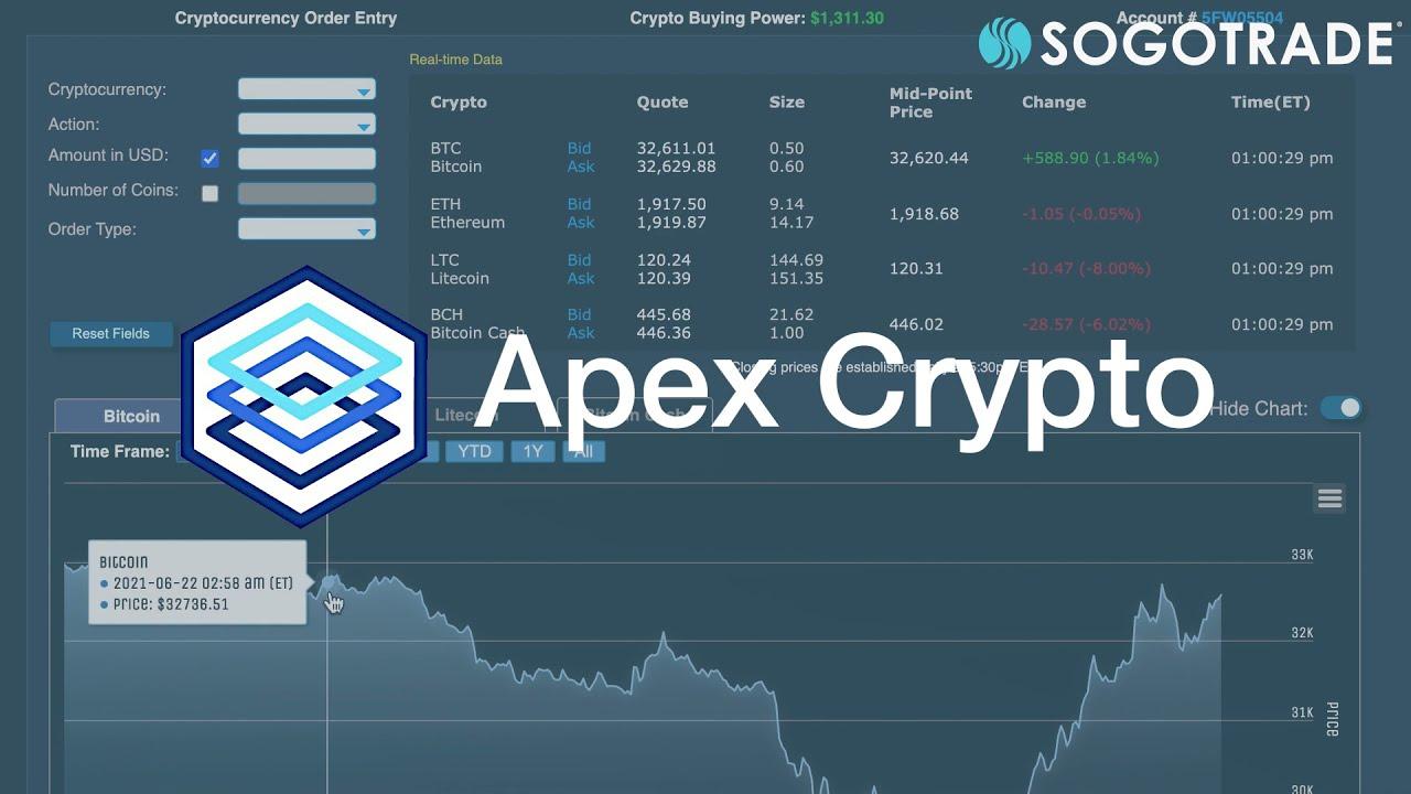 sogotrade bitcoin whale map bitcoin