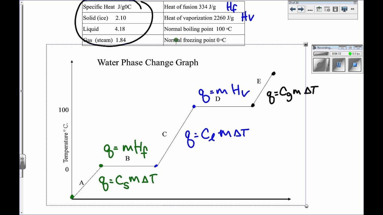 Phase change calculations youtube phase change calculations ccuart Gallery