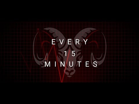 Every 15 Minutes - Highland High School (2018)