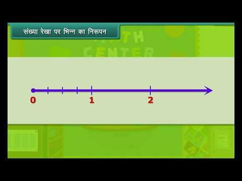 Class 6 Maths - Fraction (Hindi Medium)