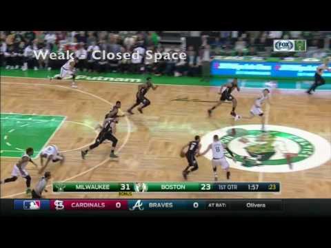 Pick and Roll Defense - Step Up Pick and Roll
