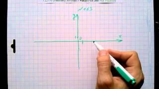 №163 алгебра 7 класс Макарычев