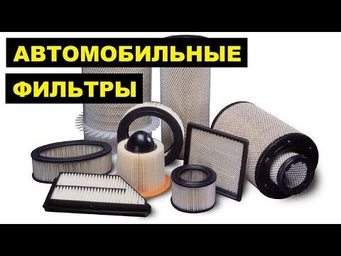 Производство фильтров для автомобилей как бизнес