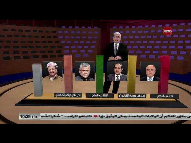 الية تشكيل الحكومة الجديدة بعد اعلان النتائج مع احمد خضر .. الشرقية نيوز