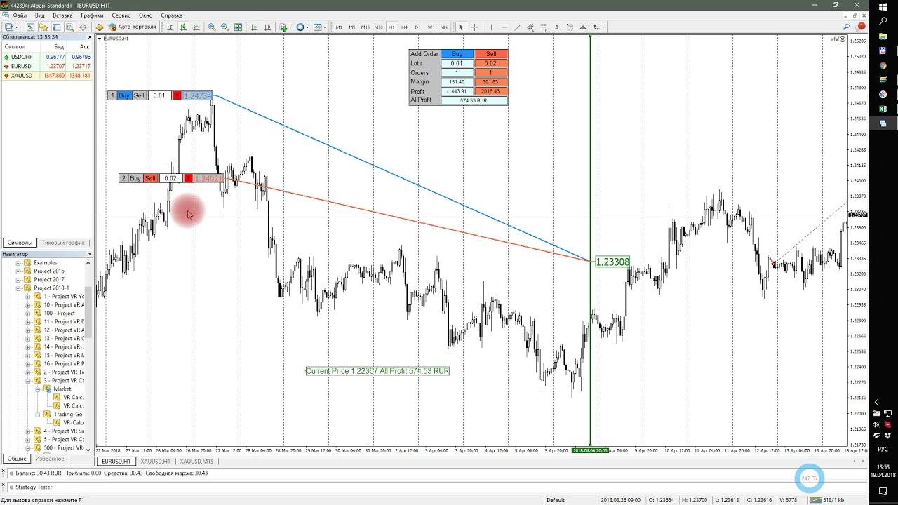 Уроки форекс ордера акционерные торги биржа