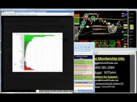 +175ticks LIVE Day Trading Jobless Claims With Crude Oil & E-Mini Russell